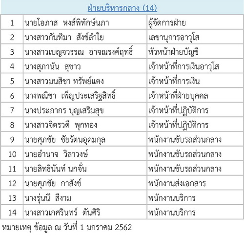 Staff-List---Jan-19---p7_resize