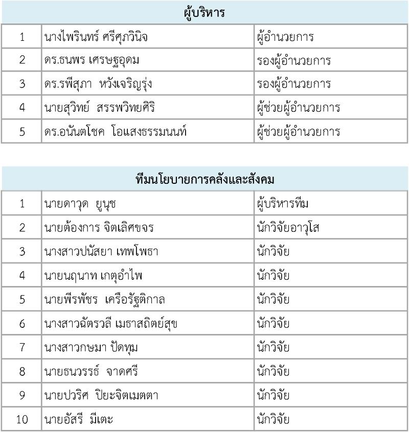 Staff List--Jan-20--Page_1-resized