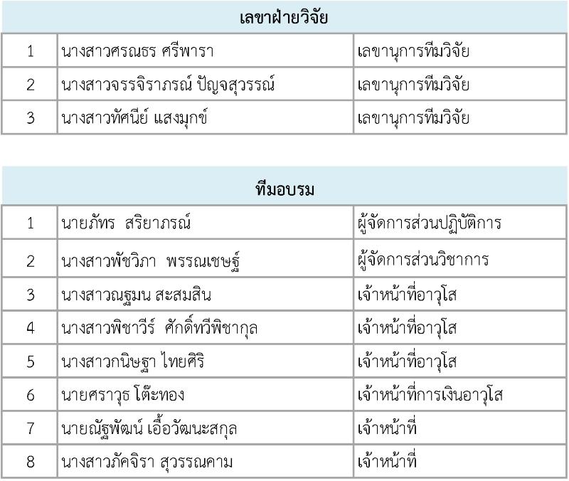Staff List--Jan-20--Page_3-resized