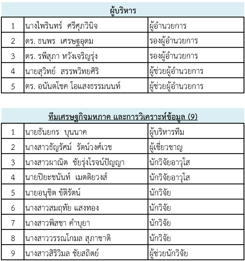 Staff-list-10-Jun-63_Page_1