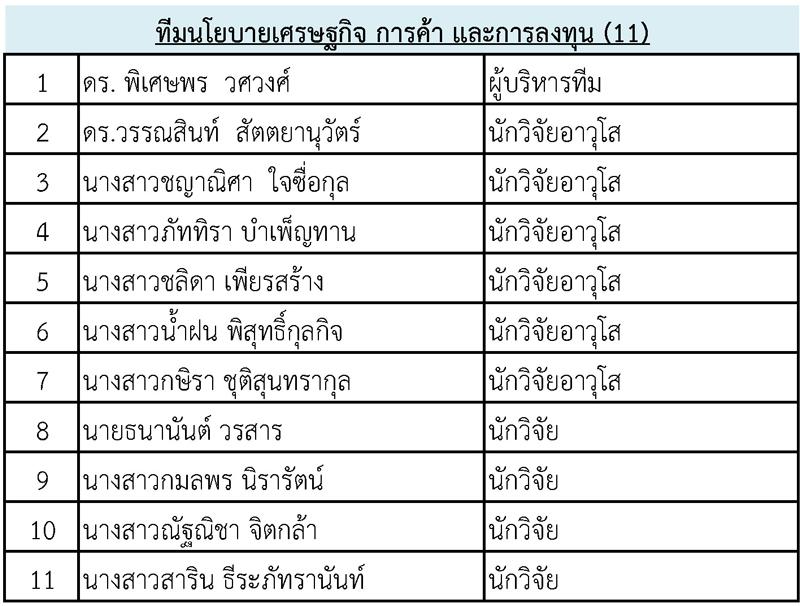 Staff-list-10-Jun-63_Page_2-1