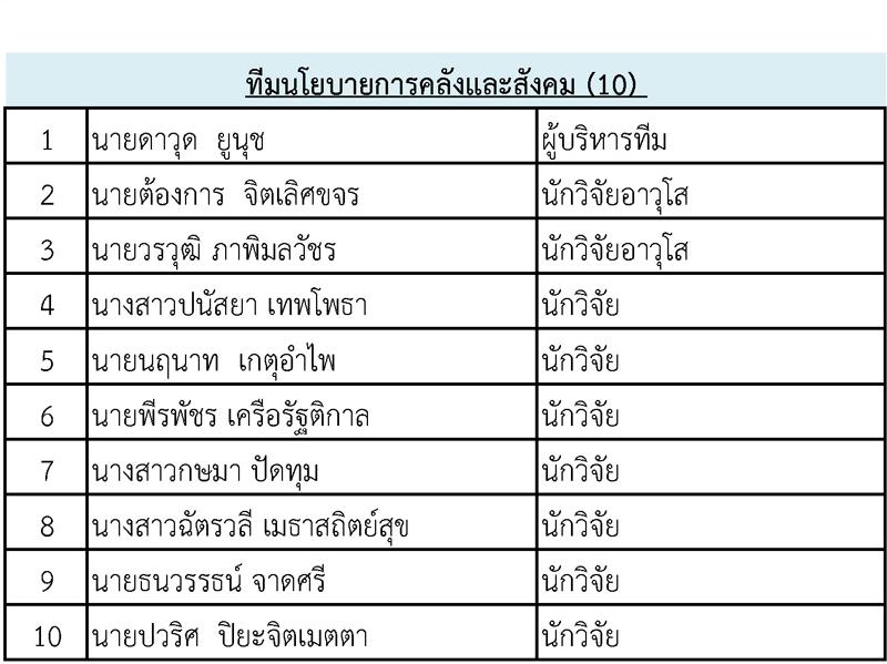 Staff-list-10-Jun-63_Page_2-2