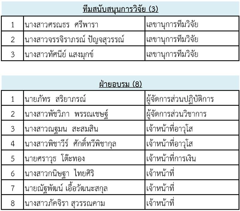 Staff-list-10-Jun-63_Page_3